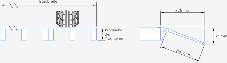 Auflager und Querschnitt des Superleichten Verladesteges in der verstärkten Ausführung