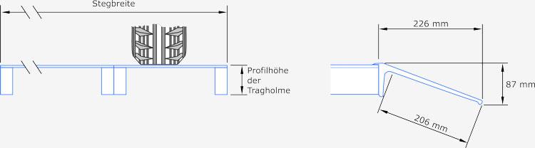 Auflager und Querschnitt des Superleichten Verladesteges